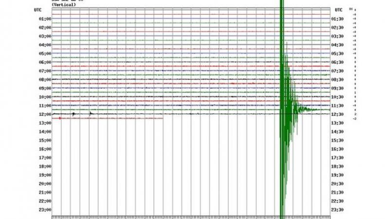 магнитуда землетрясения в Джерси