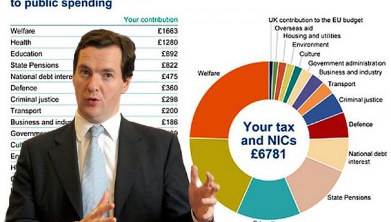 Диаграмма государственных расходов в Великобритании