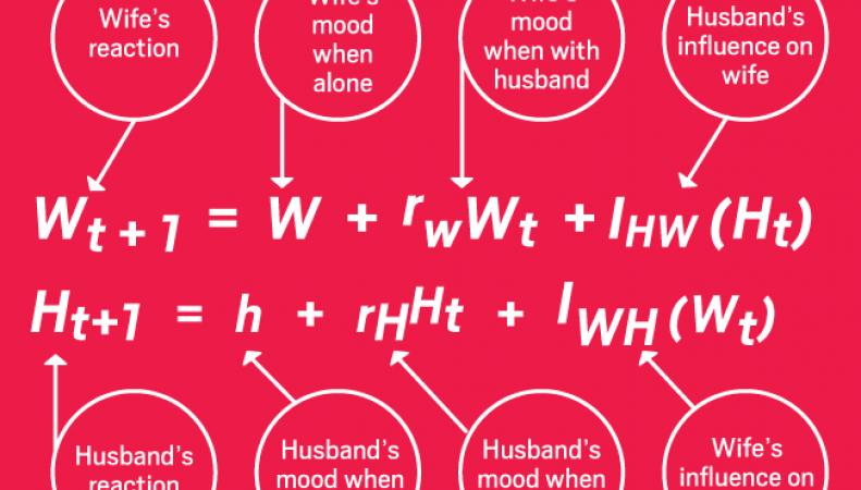 Британские математики раскрыли секрет истинной любви