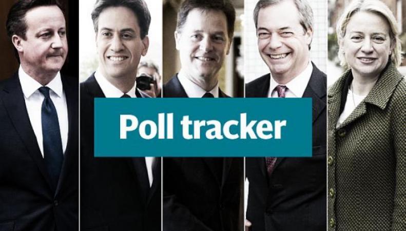 предвыборный опрос общественного мнения