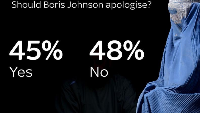 Простые британцы дали оценку словам Джонсона о женщинах в никабах