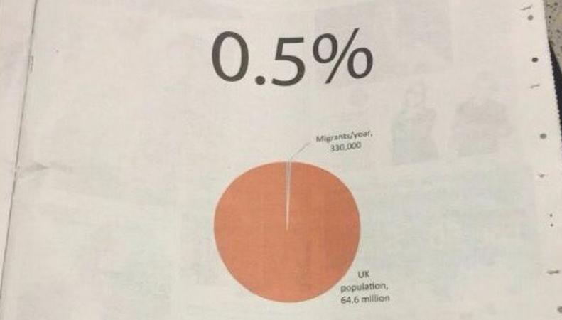 Пассажир лондонского метро показал истинные масштабы проблемы миграции фото:mashable.com