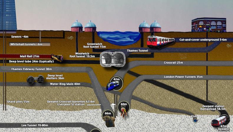 Глубоко копает Лондон: Сколько уровней в подземной городской инфраструктуре фото:londonist.com