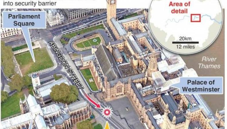 Окрестности Вестминстерского дворца могут стать пешеходной зоной